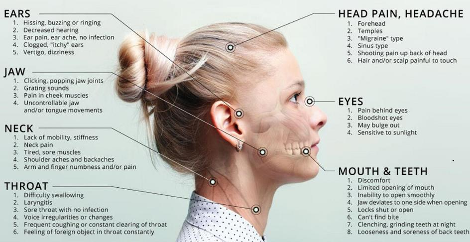 symptoms of tmj ear fullness
